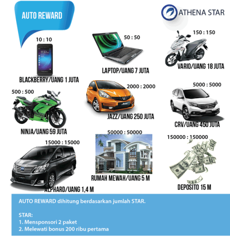 Auto Reward