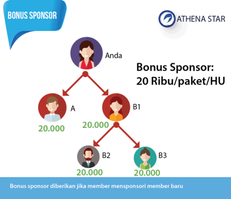 Bonus Sponsor Athena Star